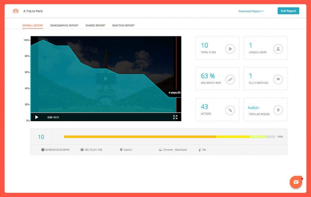 hippo-demographic-report-video funnels by wave