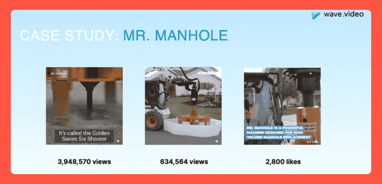 mr-manhole-video-funnels by wave